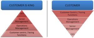 Diagram of two leadership models